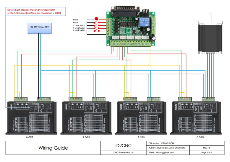 Wiring diagram – iD2CNC