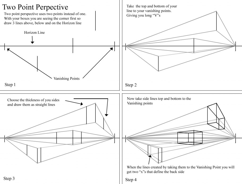 Worksheet One Point Perspective Steps