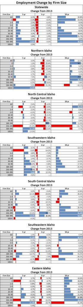 regional tables
