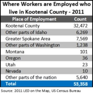 KootenaiWorkers_where do the work