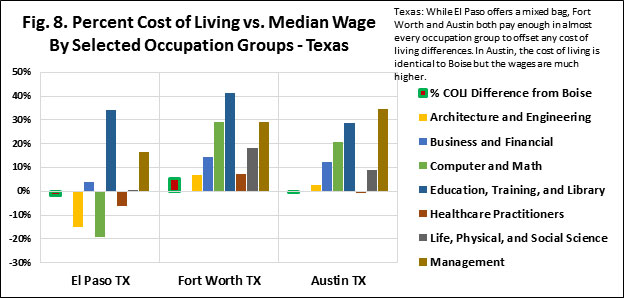 COL.v.Wage-Texas