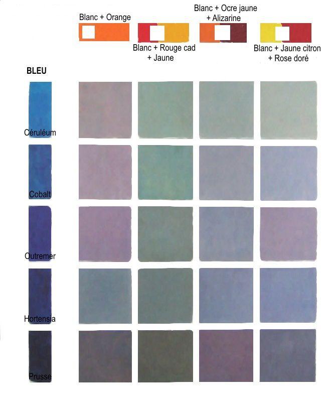 la palette de couleurs overblog