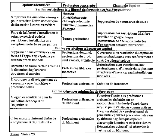 prof-reglementees-10.png