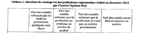 prof-reglementees-5.png