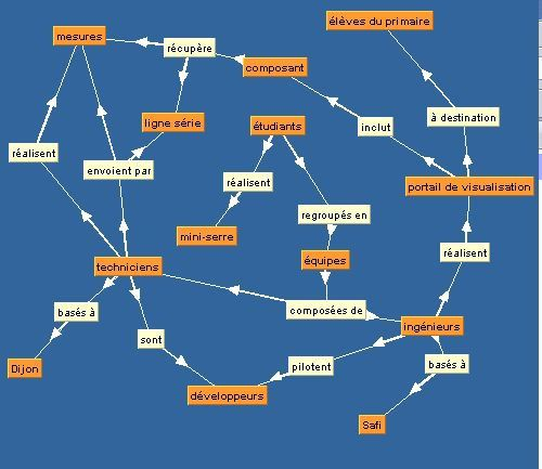 Concept-Map-Prodag--o-copie-1.jpg