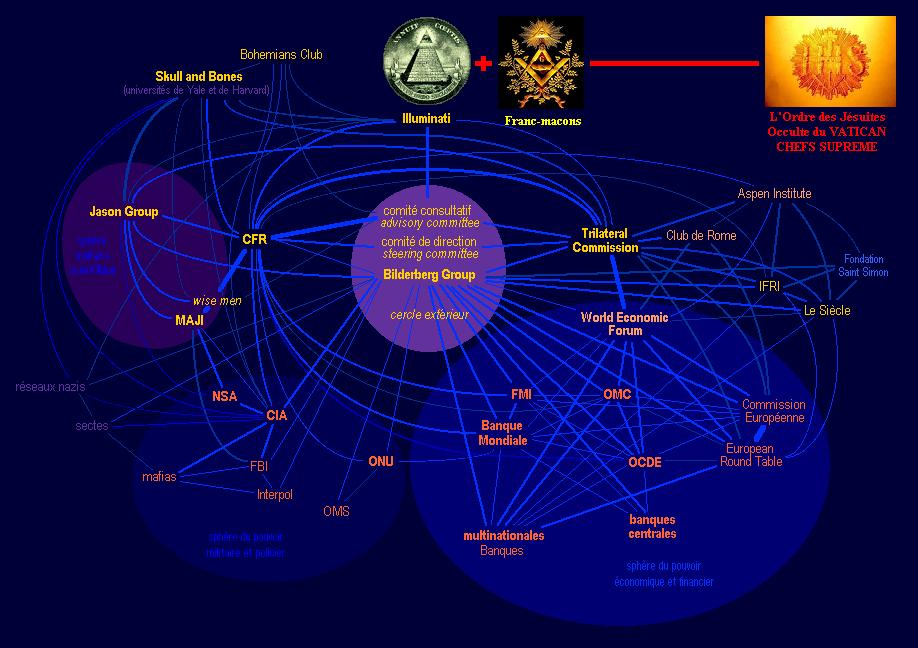 2-Organizations-ILLUMINATI-JESUITES.PNG