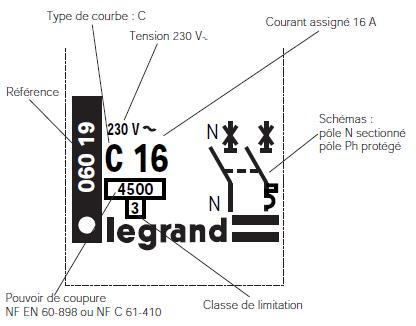 Les caractéristiques visible sur un disjoncteur