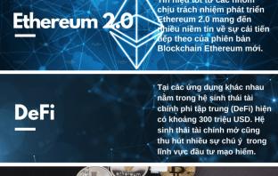 Các từ khoá nổi bật về Blockchain trong năm 2020.