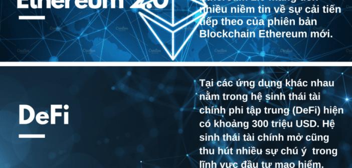 Các từ khoá nổi bật về Blockchain trong năm 2020