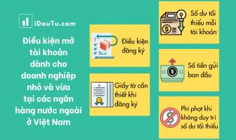 Các tiêu chí cần biết trước khi mở tài khoản dành cho doanh nghiệp nhỏ và vừa tại các ngân hàng nước ngoài ở Việt Nam. Nguồn: IDauTu.com