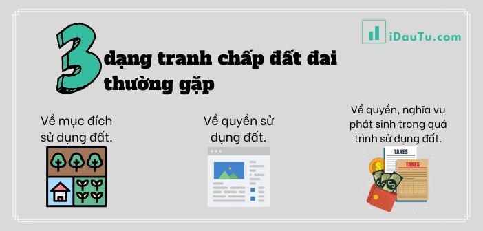 3 dạng tranh chấp đất đai thường gặp. Nguồn: IDauTu.com