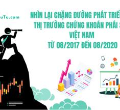 Chặng đường phát triển của thị trường chứng khoán phái sinh Việt Nam (10/08/2017 – 10/08/2020)