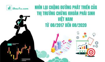 Chặng đường phát triển của thị trường chứng khoán phái sinh Việt Nam. Nguồn: iDauTu.com