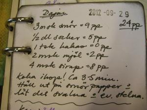 Recipe of fudge