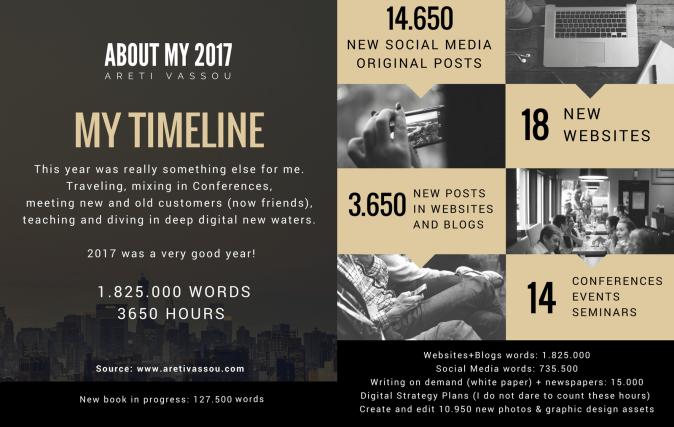 Areti Vassou Ideadeco Statistics 2017