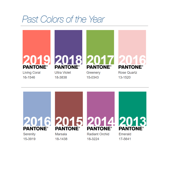 Past Pantone Colors of the Year