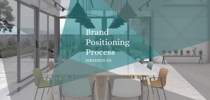 Successful Brand Positioning Process