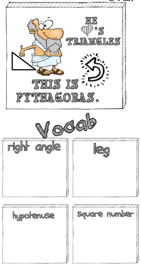 Background vocabulary for teaching about the Pythagorean Theorem. Part of the discovery lab activity for students to learn about the Pythagorean Theorem.