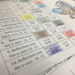 11 Easy Activities For Teaching Effects of Transformations