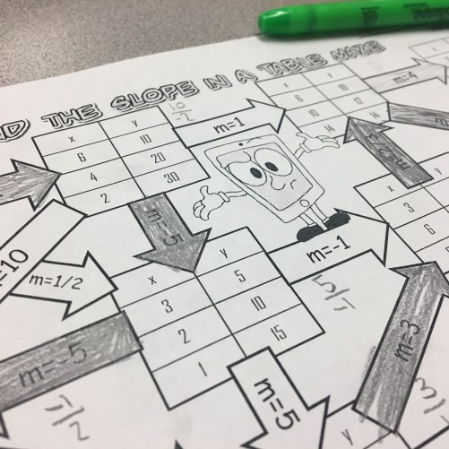 Math mazes rock! These slope mazes get students practicing finding the slope in various representations. Read more about this and 10 other activities to help students understand & practice slope.