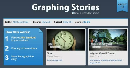 The Graphing Stories website is a great resource for real life illustrations of functions being graphed. Check out all 7 ideas, including FREE analyzing function graphs quiz / quick check.
