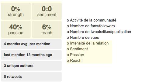 social_mention