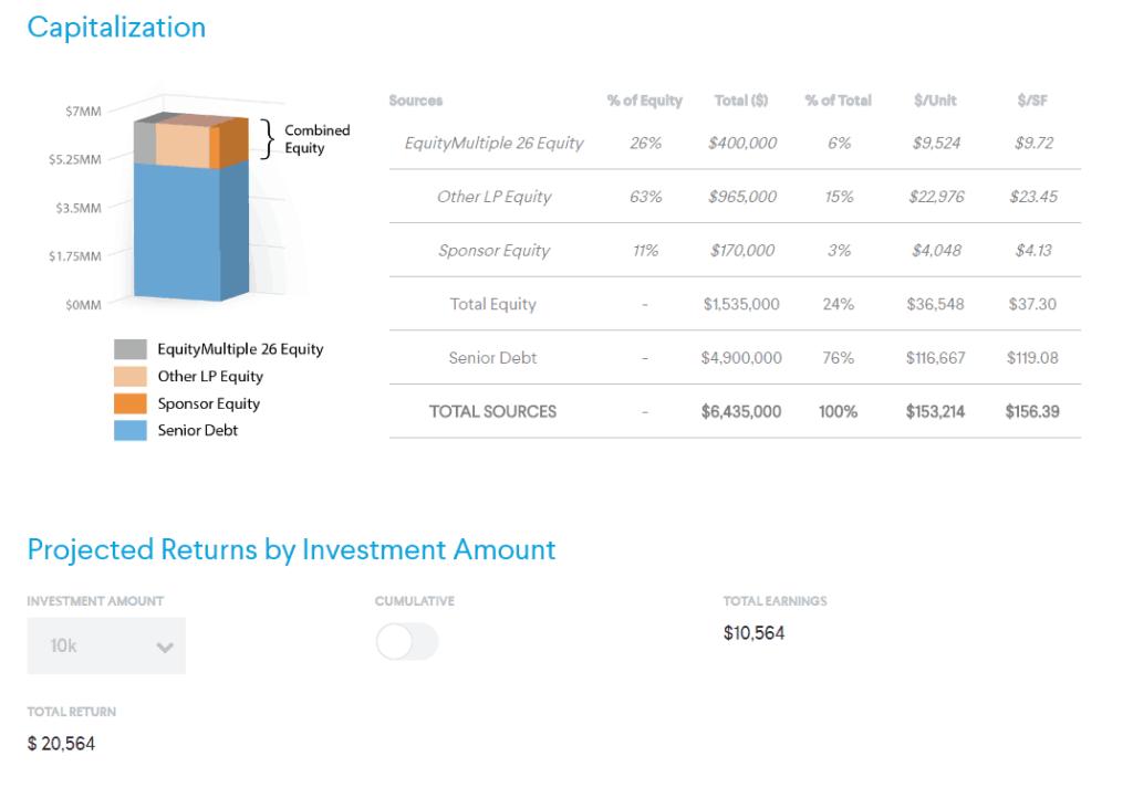 equitymultiple returns