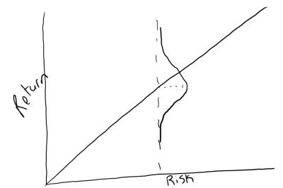 economic risk in real estate