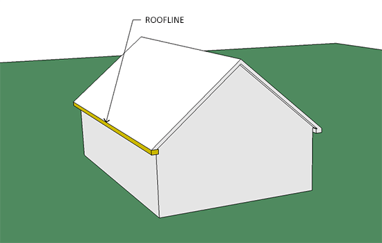 roofline inspection