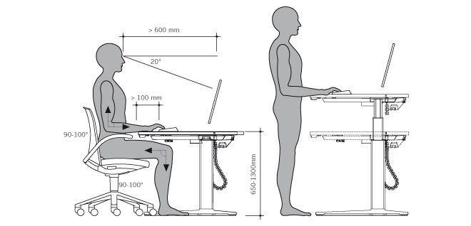 Antropometría diseño industrial