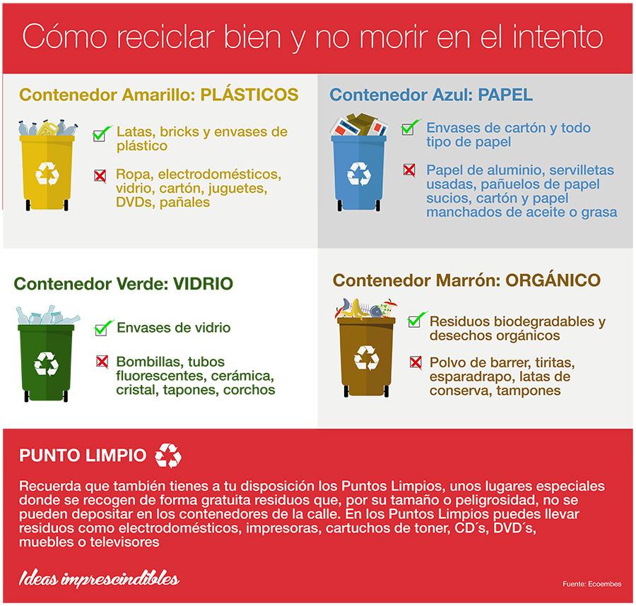 como-reciclar