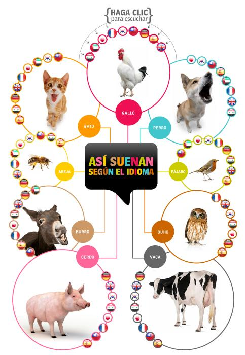 lenguaje-animales-voces1
