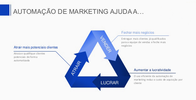 marketing-ajuda