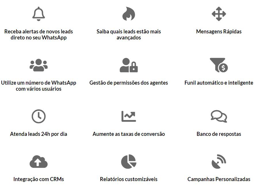 funcionalidades-do-zapguru
