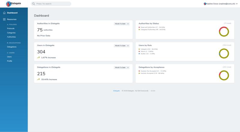 iDelegate | Administrator / Auditor Dashboard