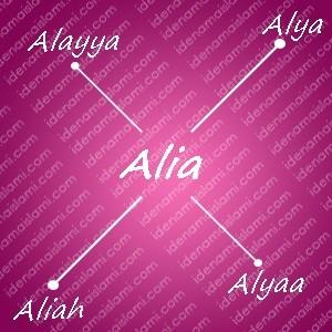 variasi arti nama alia untuk nama bayi perempuan islami