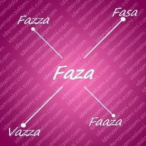 variasi arti nama Faza untuk nama bayi perempuan islami