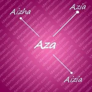 variasi arti nama aza untuk nama bayi perempuan islami