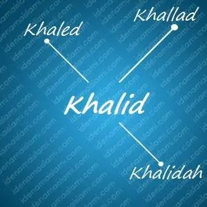 variasi arti nama Khalid untuk nama bayi laki laki islami
