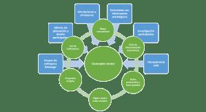 Sistema de Manejo de Visitantes (SMV)