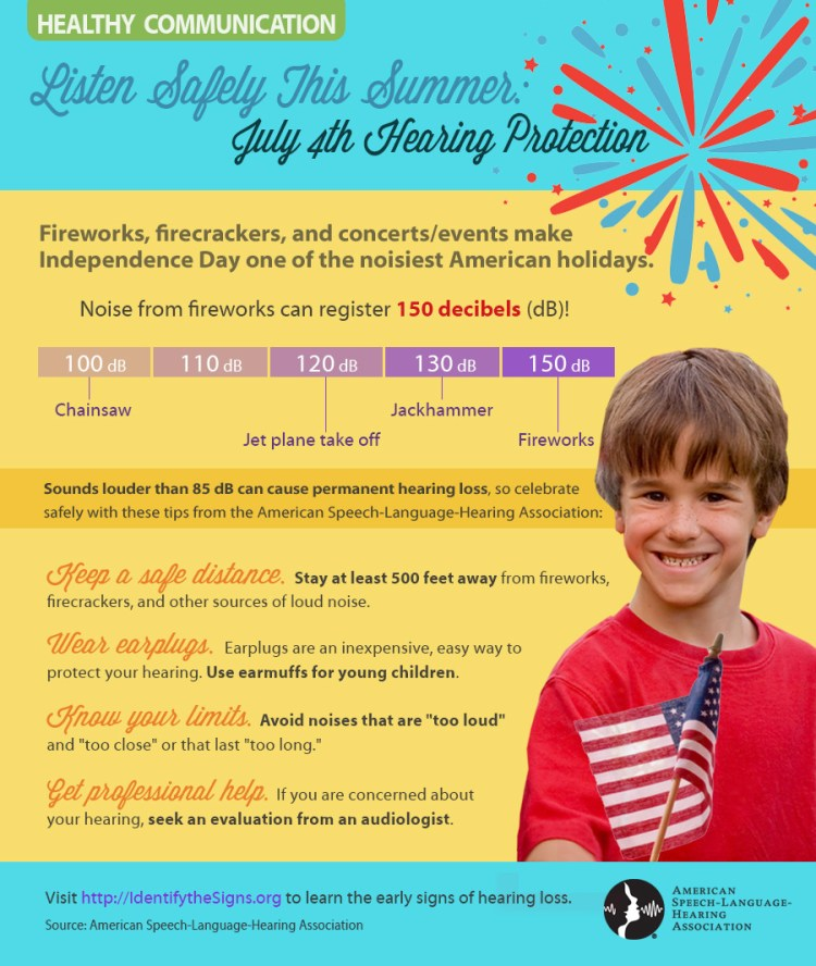 July 4th Hearing Protection Tips