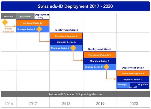 plan_2017-2020.jpg