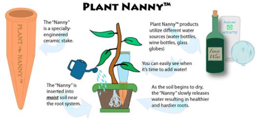 Cara Kerja Plant Nanny