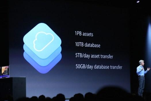 CloudKit di iOS 8