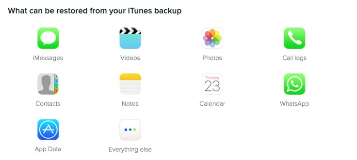 iPhonebackup extractor - Recover Lost Data