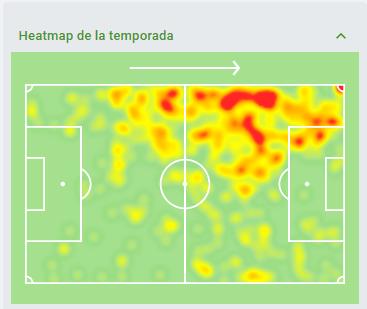 Mapa de calor de Yeferson Soteldo en la Libertadores 2020.