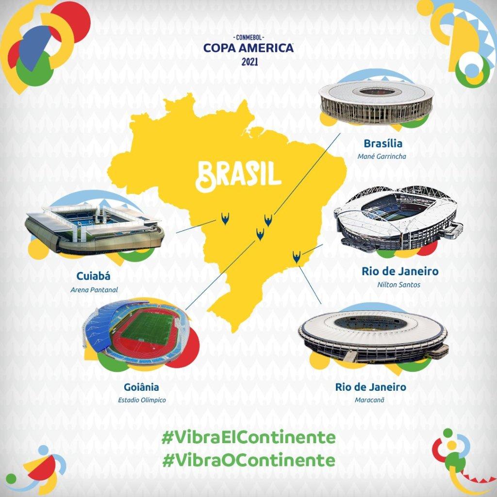 Sedes de la Copa América