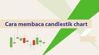 Cara Membaca Candlestick Yang Benar