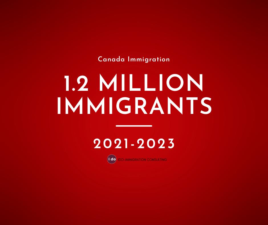 IDO-IMMIGRATION Canada immgiration 2021-2023 1.2 million immigrants