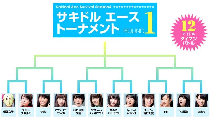 サキドル エース トーナメント ROUND1